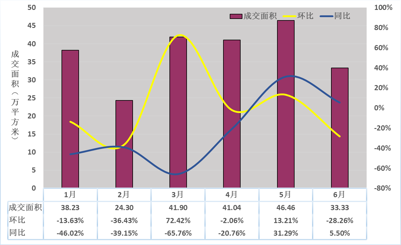 市场分析报告的格式是什么